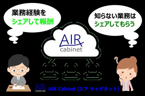 エア キャビネット AIR Cabinet
